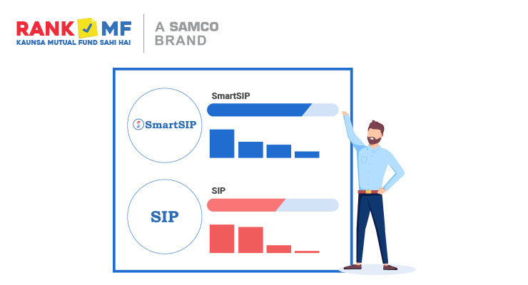 5 Reasons Why SmartSIP is better than SIP