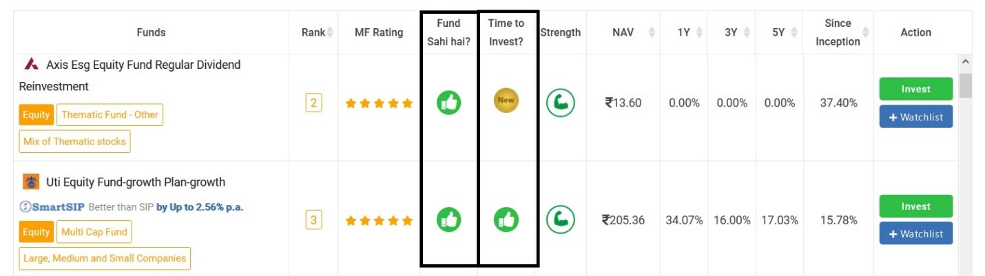 Research Platform for Mutual Funds